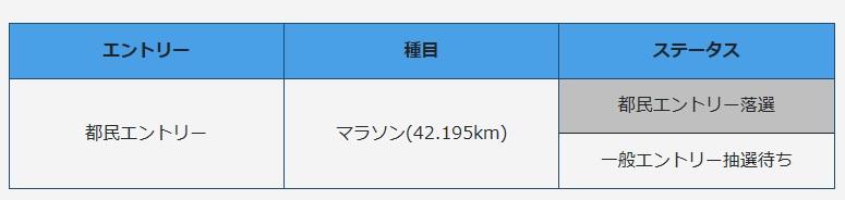 20190902-tokyomarathon2020-1.jpg
